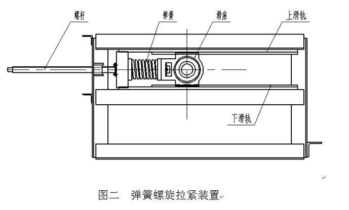 板式输送机主要结构和工作原理